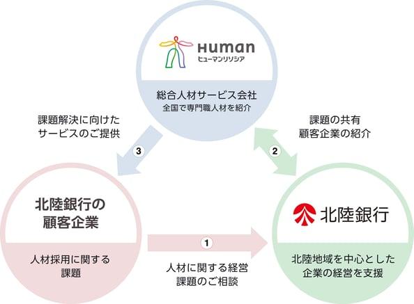スキーム図_北陸銀行編_fix